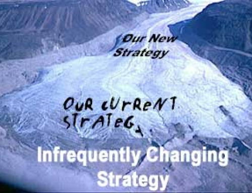 Better Execution:  Change Your Strategy? [Part 1]