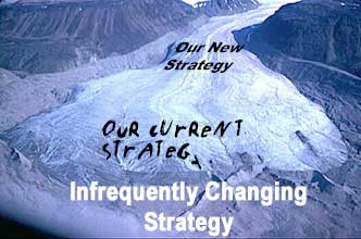 Infrequently Changing Strategy